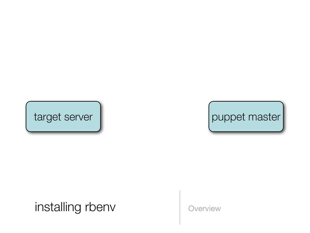 installing rbenv Overview puppet master target ...