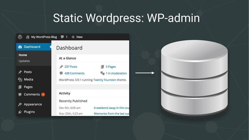 Static Wordpress: WP-admin