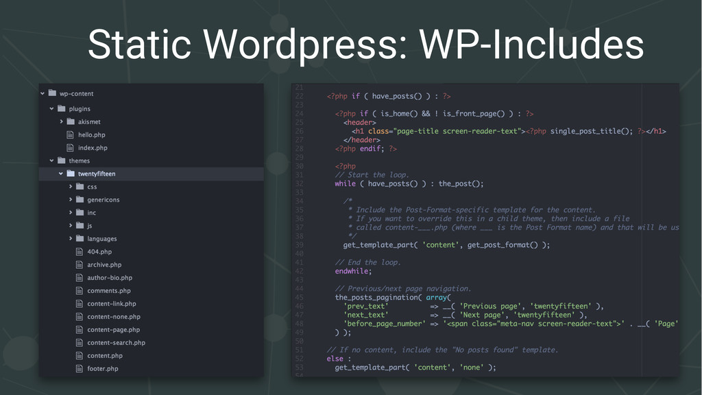 Static Wordpress: WP-Includes