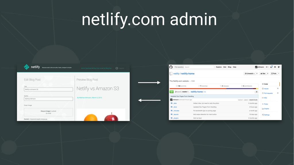 netlify.com admin