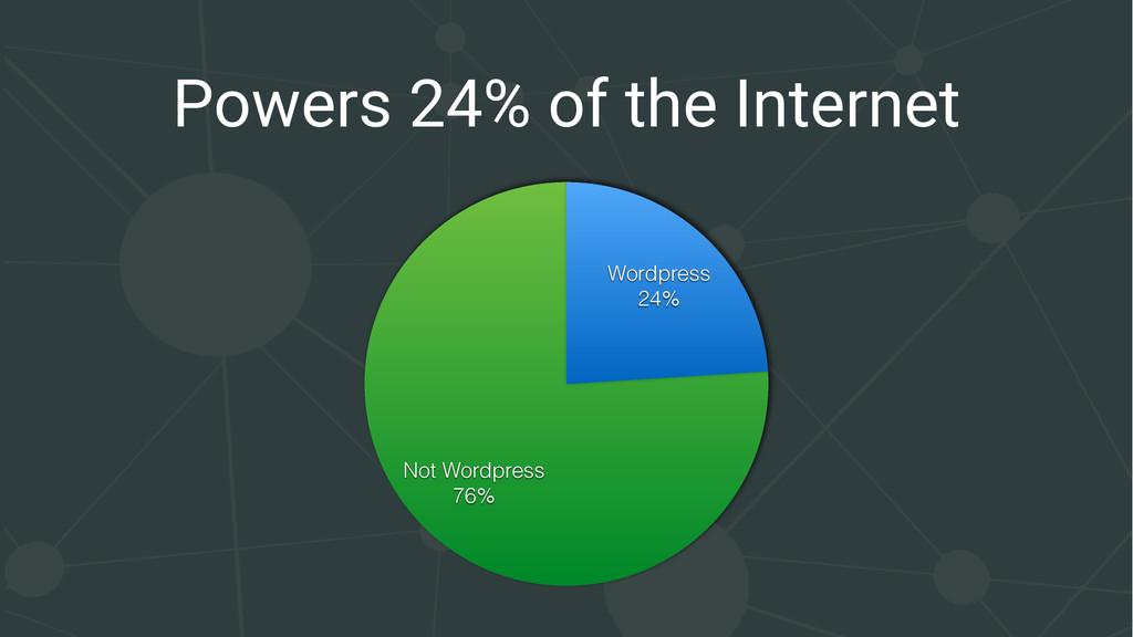 Powers 24% of the Internet Not Wordpress 76% Wo...
