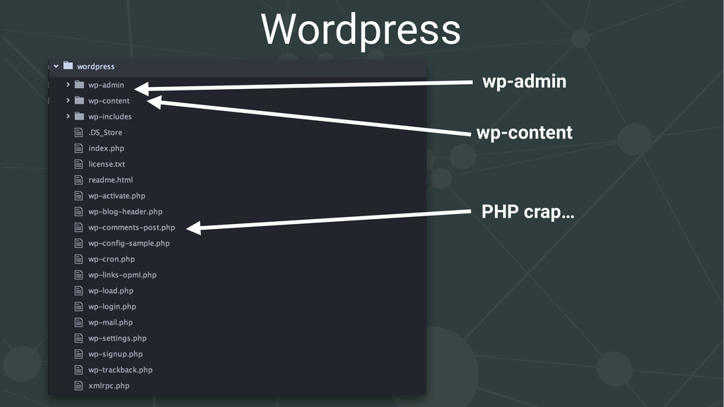 wp-admin wp-content PHP crap… Wordpress