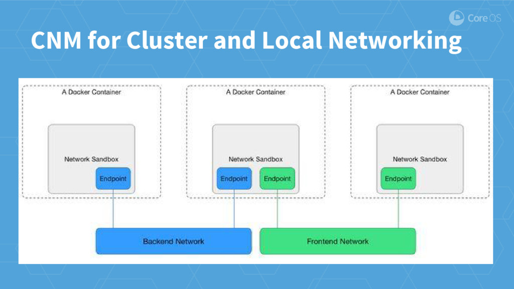 CNM for Cluster and Local Networking