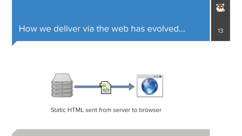 How we deliver via the web has evolved… 13 Stat...