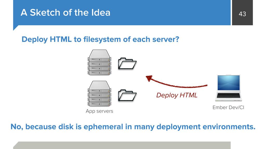 43 A Sketch of the Idea App servers Ember Dev/C...