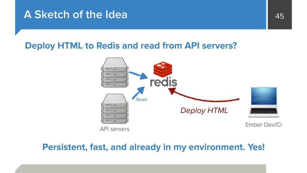 45 A Sketch of the Idea API servers Ember Dev/C...