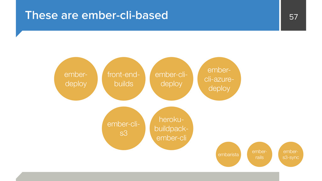 57 ember- s3-sync ember- rails embarista These ...