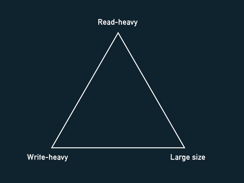 Read-heavy Write-heavy Large size