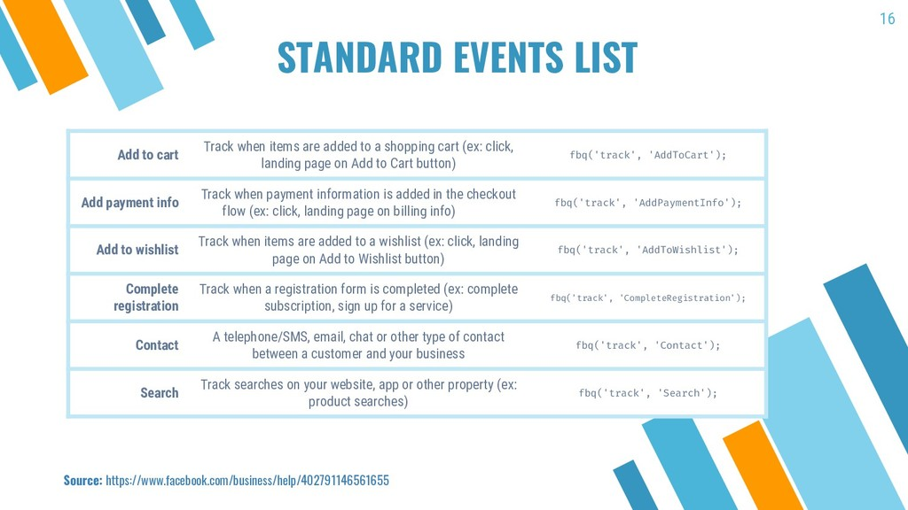 STANDARD EVENTS LIST Add to cart Track when ite...