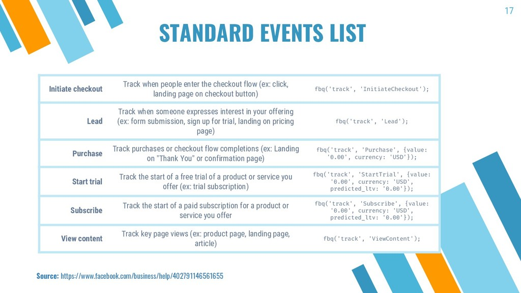 STANDARD EVENTS LIST Initiate checkout Track wh...