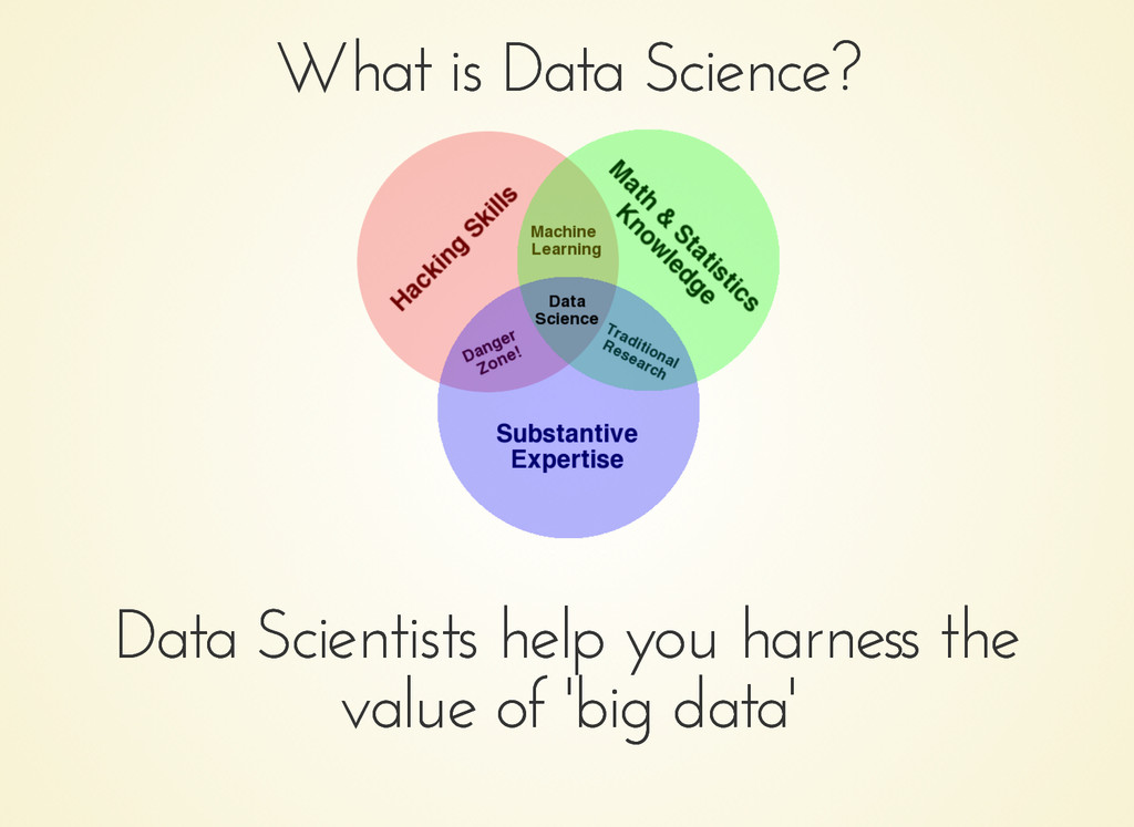 What is Data Science? What is Data Science? Dat...