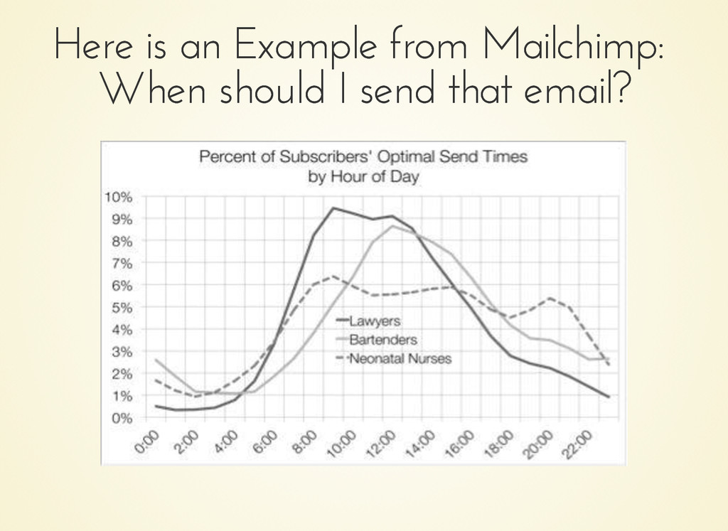 Here is an Example from Mailchimp: Here is an E...