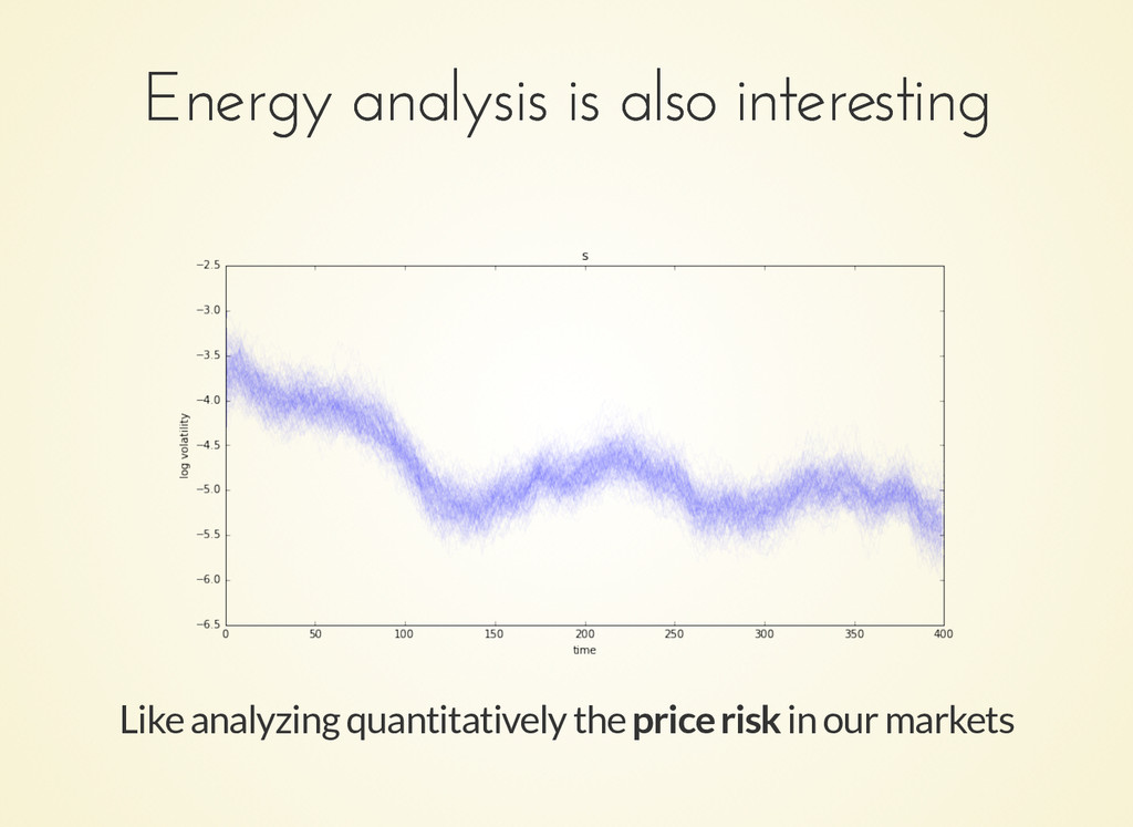 Like analyzing quantitatively the price risk in...