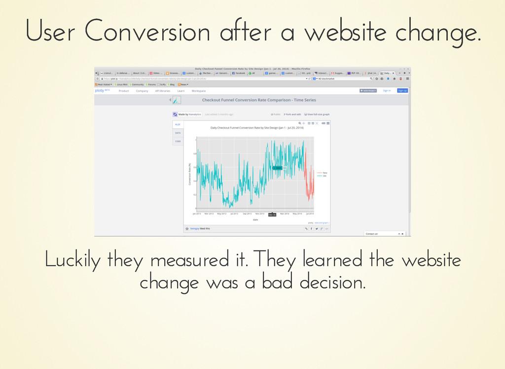 User Conversion after a website change. User Co...