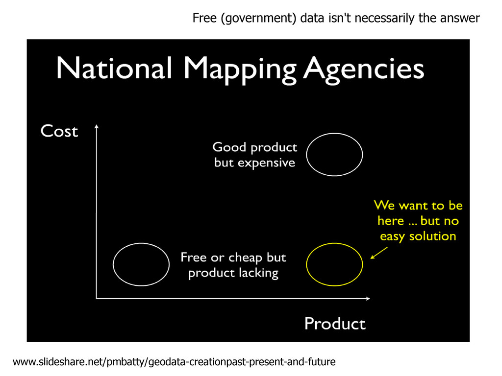 Free (government) data isn't necessarily the an...