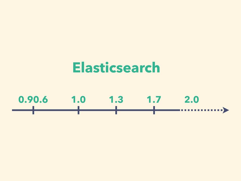 0.90.6 1.0 1.3 1.7 2.0 Elasticsearch