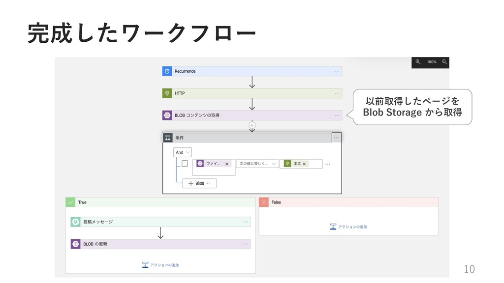 完成したワークフロー 10 以前取得したページを Blob Storage から取得