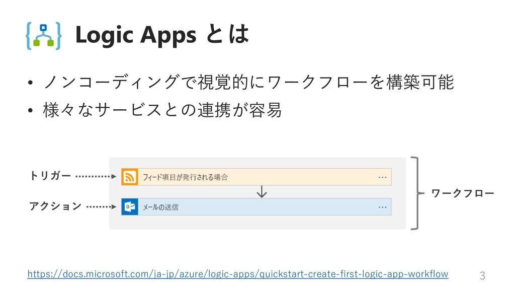 Logic Apps とは • ノンコーディングで視覚的にワークフローを構築可能 • 様々なサ...