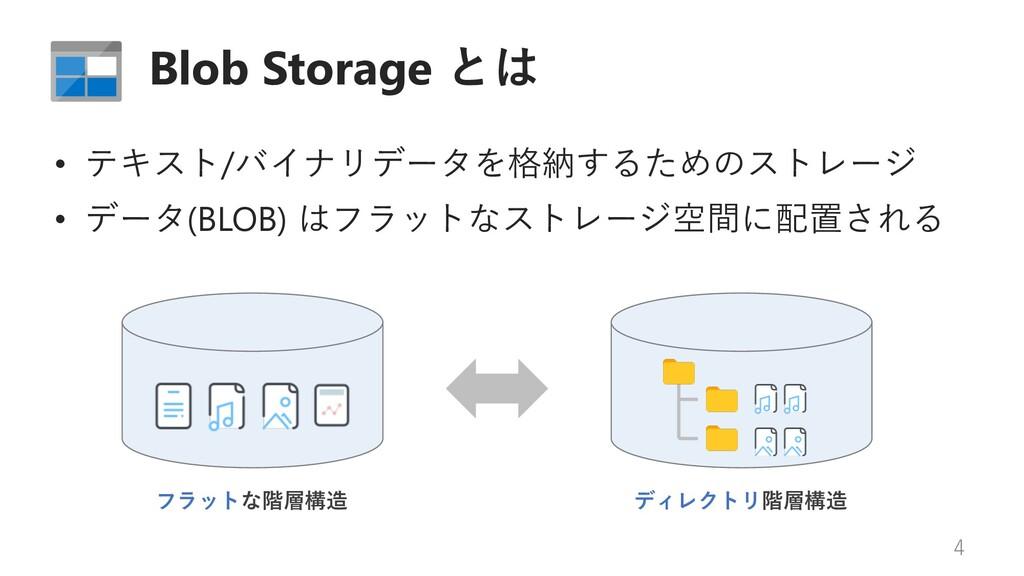 Blob Storage とは • テキスト/バイナリデータを格納するためのストレージ • デ...
