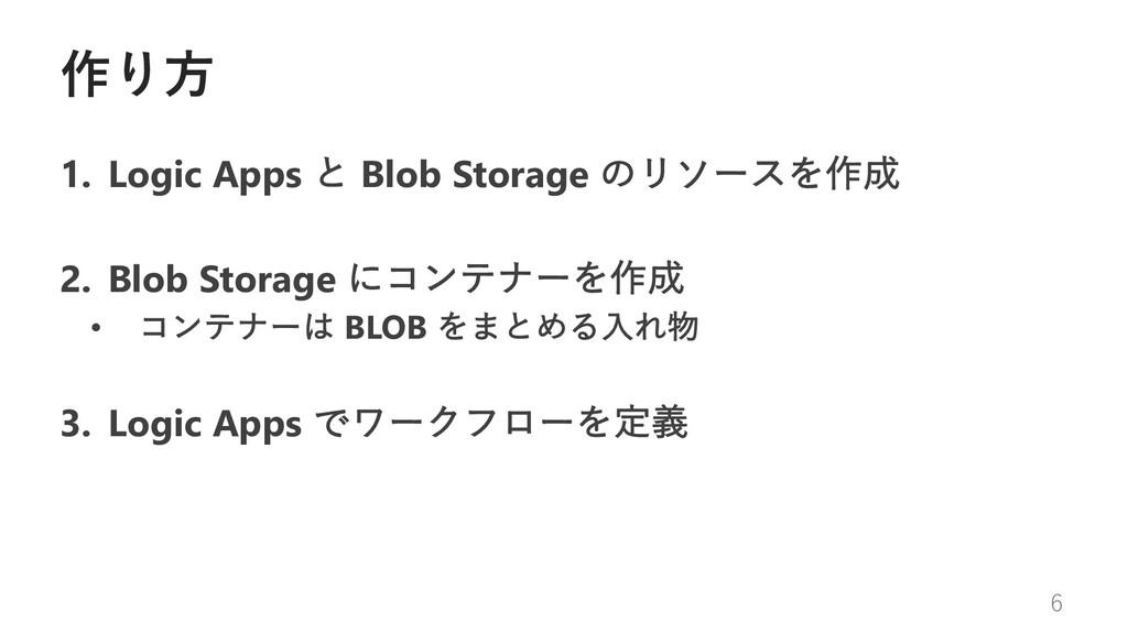 作り⽅ 1. Logic Apps と Blob Storage のリソースを作成 2. Bl...