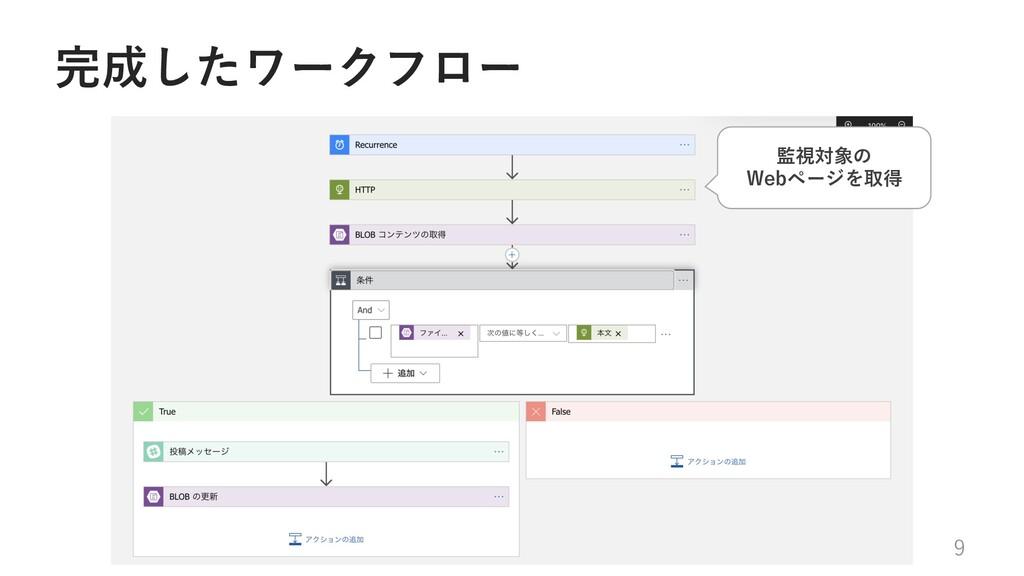 完成したワークフロー 9 監視対象の Webページを取得