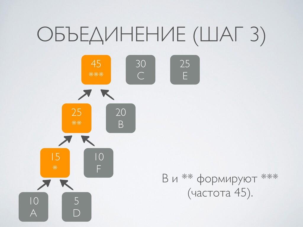 ОБЪЕДИНЕНИЕ (ШАГ 3) 30  C 25  E 20  B 10  F...