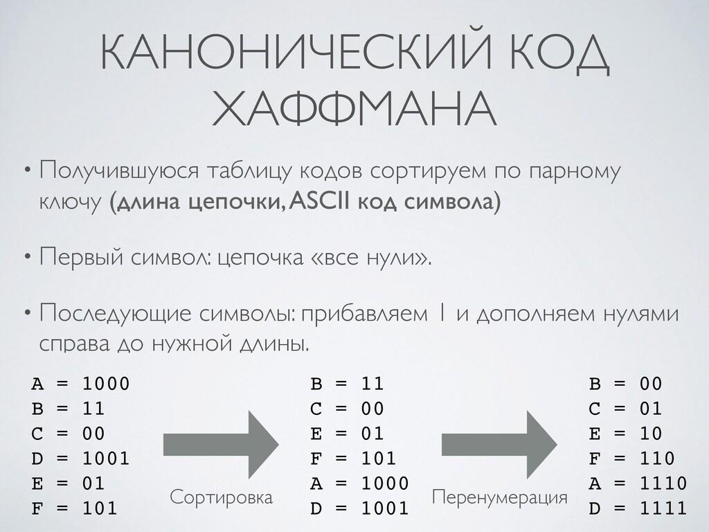 КАНОНИЧЕСКИЙ КОД ХАФФМАНА • Получившуюся таблиц...