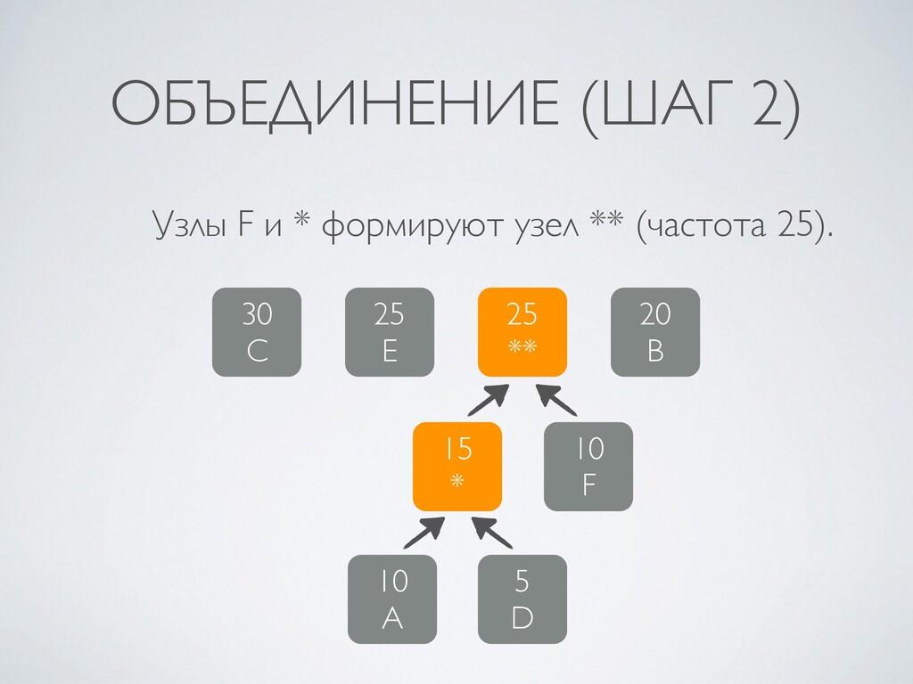ОБЪЕДИНЕНИЕ (ШАГ 2) 30  C 25  E 20  B 10  F...