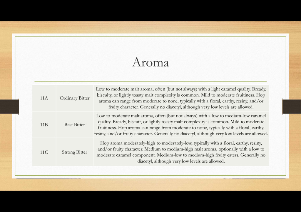 Aroma 11A Ordinary Bitter Low to moderate malt ...