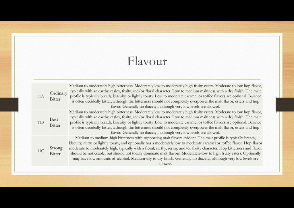 Flavour 11A Ordinary Bitter Medium to moderatel...