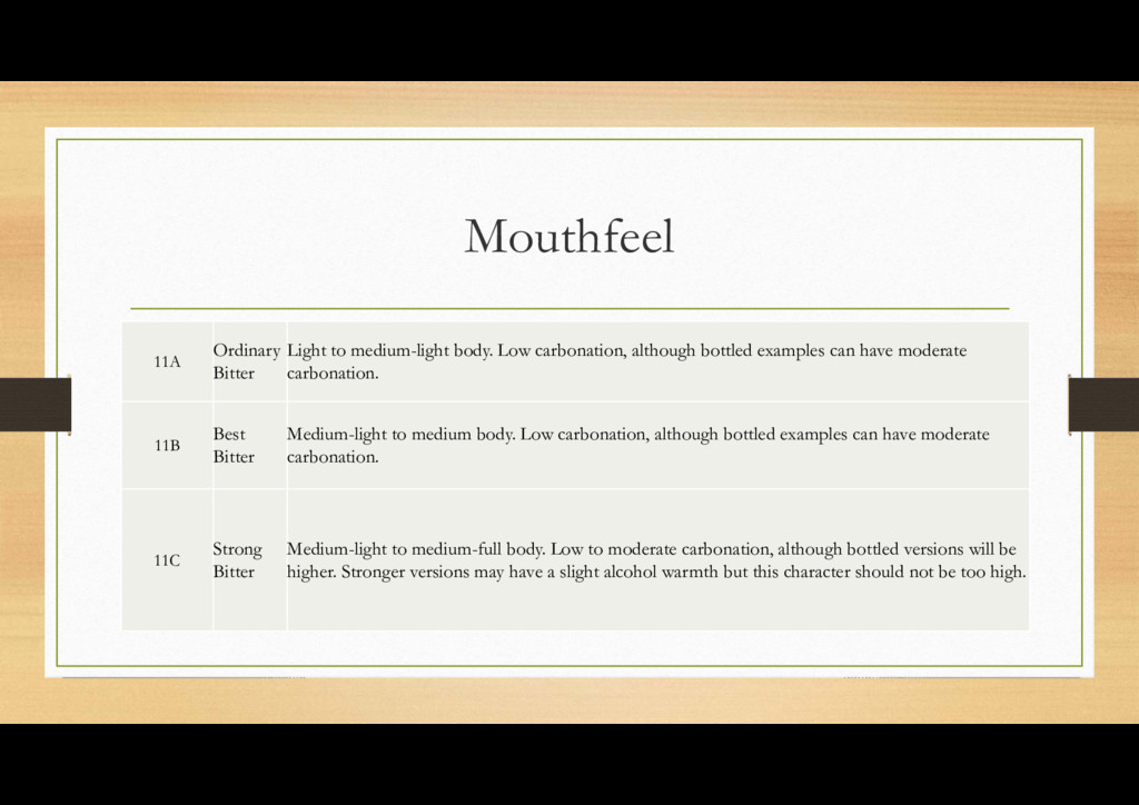 Mouthfeel 11A Ordinary Bitter Light to medium-l...