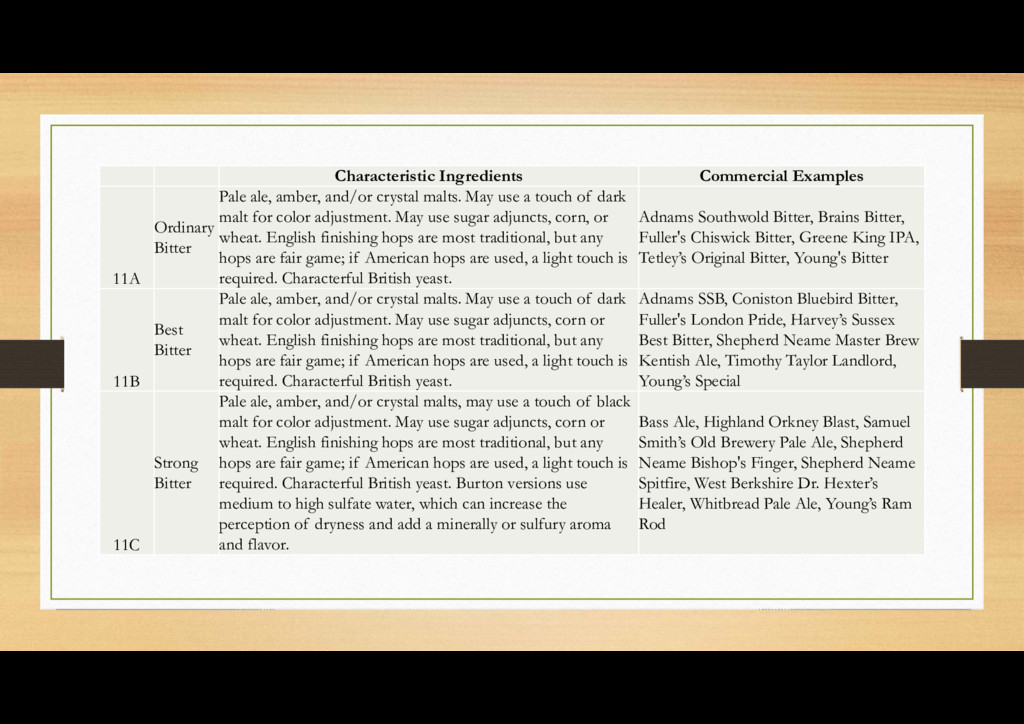 Characteristic Ingredients Commercial Examples ...
