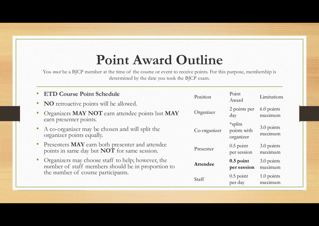 Point Award Outline You must be a BJCP member a...