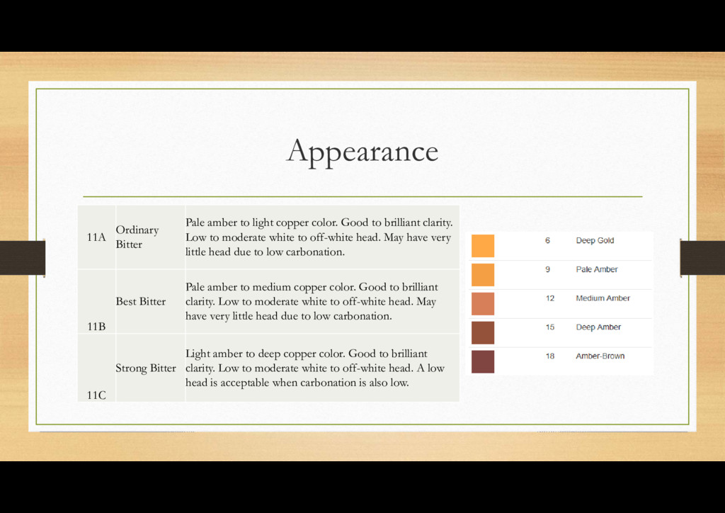 Appearance 11A Ordinary Bitter Pale amber to li...
