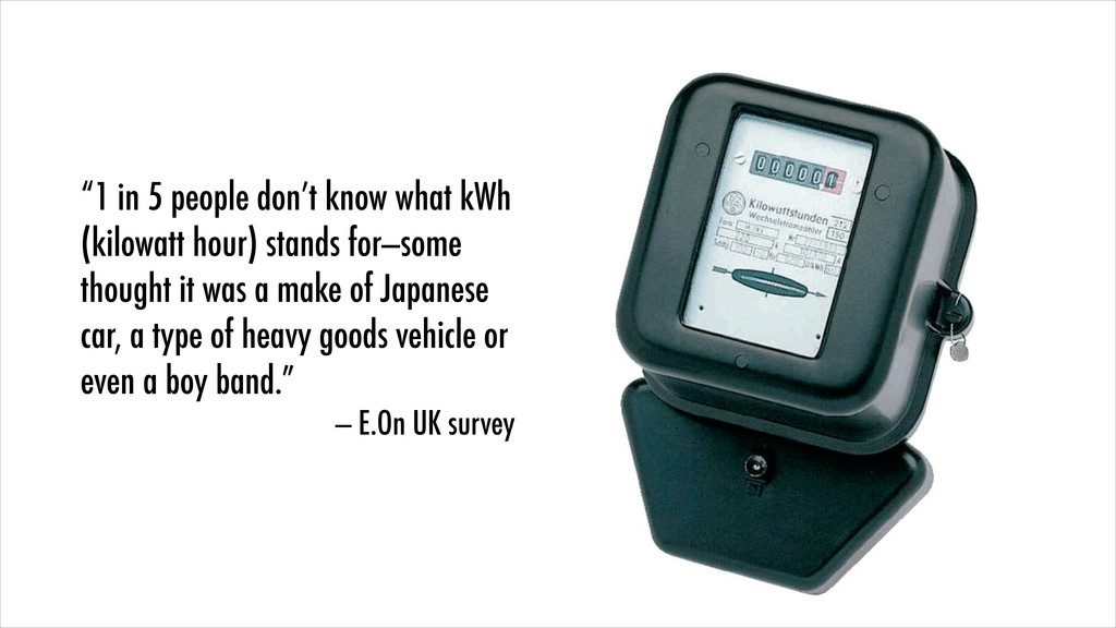"""""""1 in 5 people don't know what kWh (kilowatt ho..."""