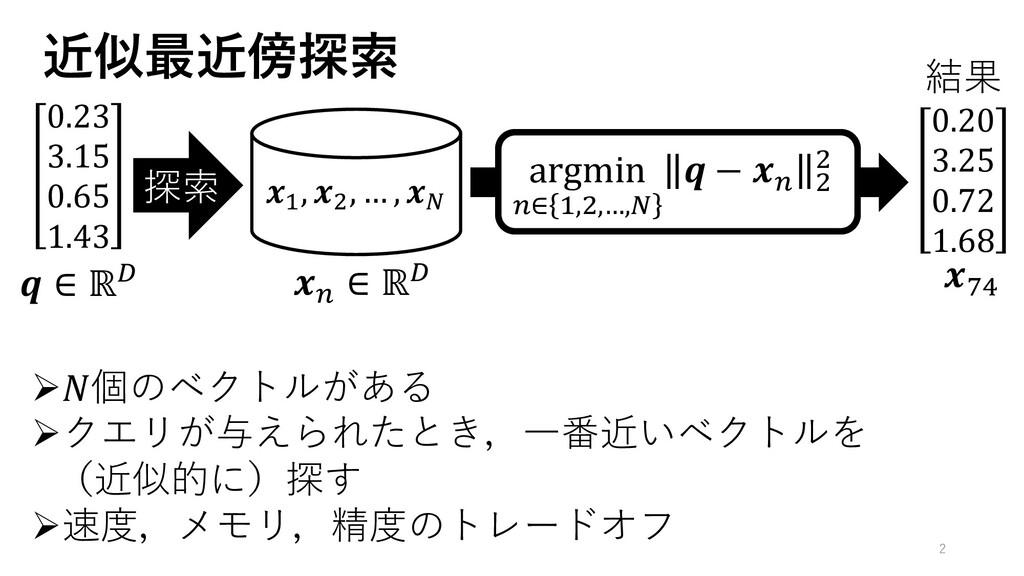 0.23 3.15 0.65 1.43 探索 0.20 3.25 0.72 1.68  ∈ ℝ...