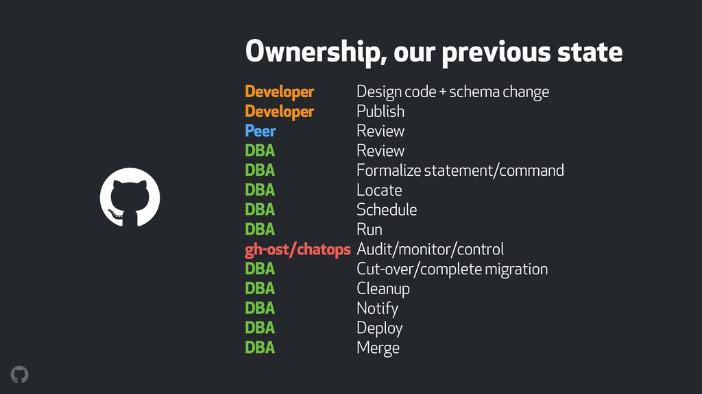 Ownership, our previous state Developer