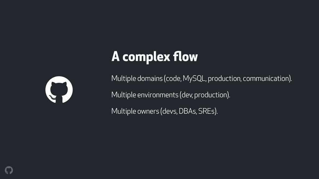 A complex flow Multiple domains (code, MySQL, pr...