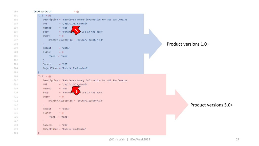 @ChrisWahl | #DevWeek2019 27 Product versions 1...