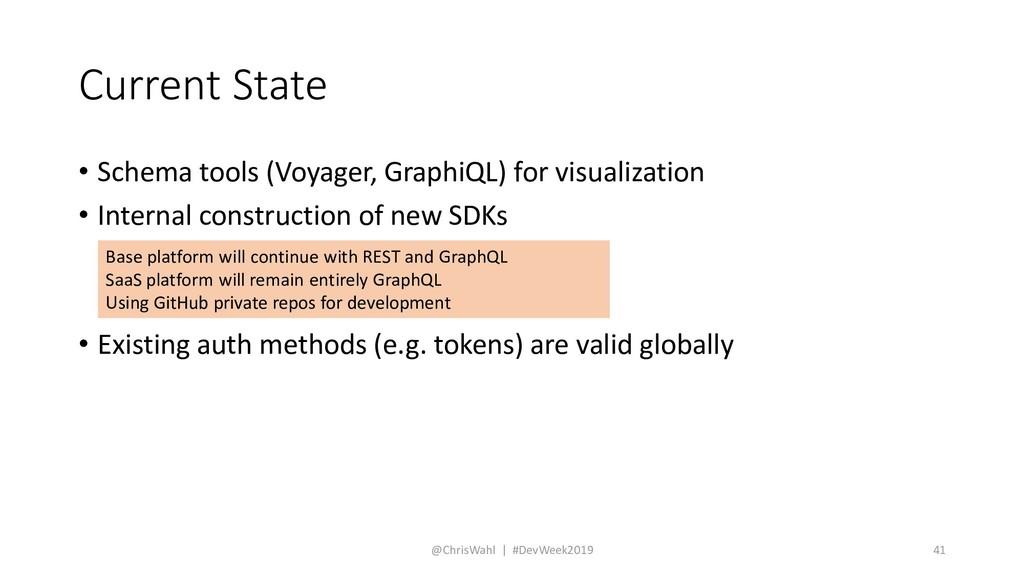 Current State • Schema tools (Voyager, GraphiQL...
