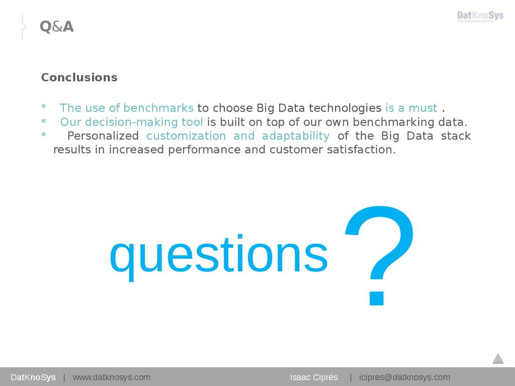 19 Q&A ? DatKnoSys   www.datknosys.com Isaac Ci...