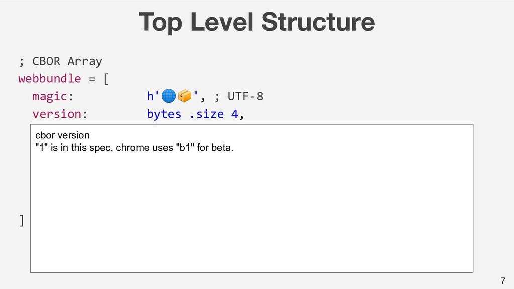 7 Top Level Structure ; CBOR Array webbundle = ...