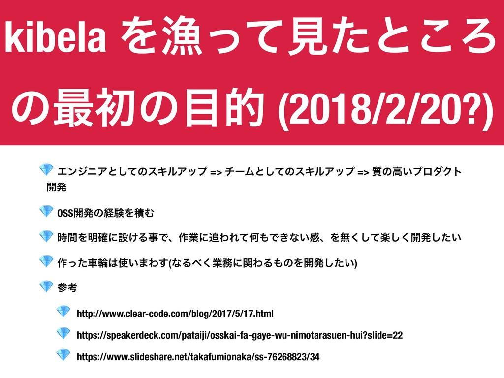 kibela Λړͬͯݟͨͱ͜Ζ ͷ࠷ॳͷత (2018/2/20?)  ΤϯδχΞͱͯ͠ͷ...