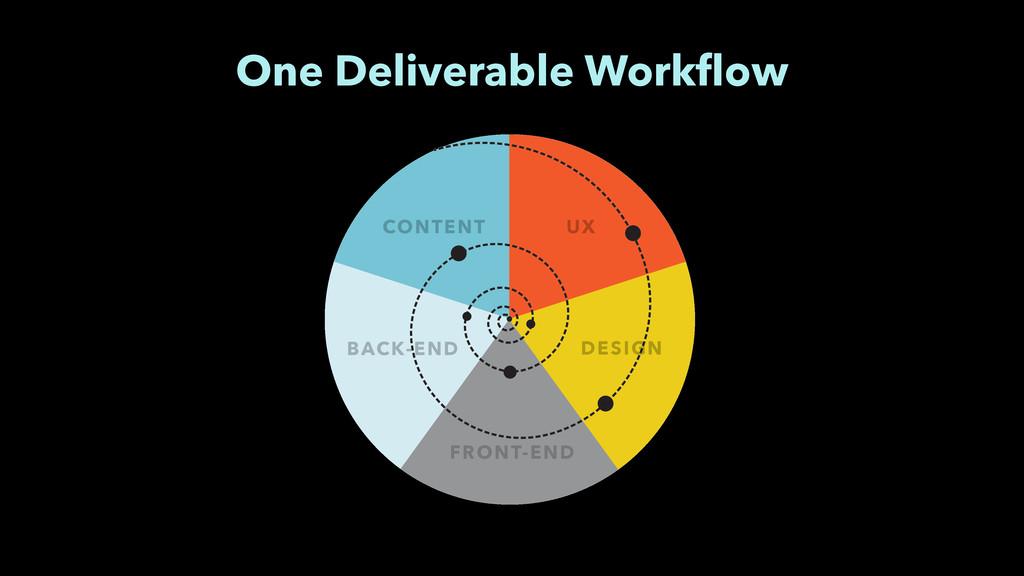 One Deliverable Workflow CONTENT UX FRONT-END DE...