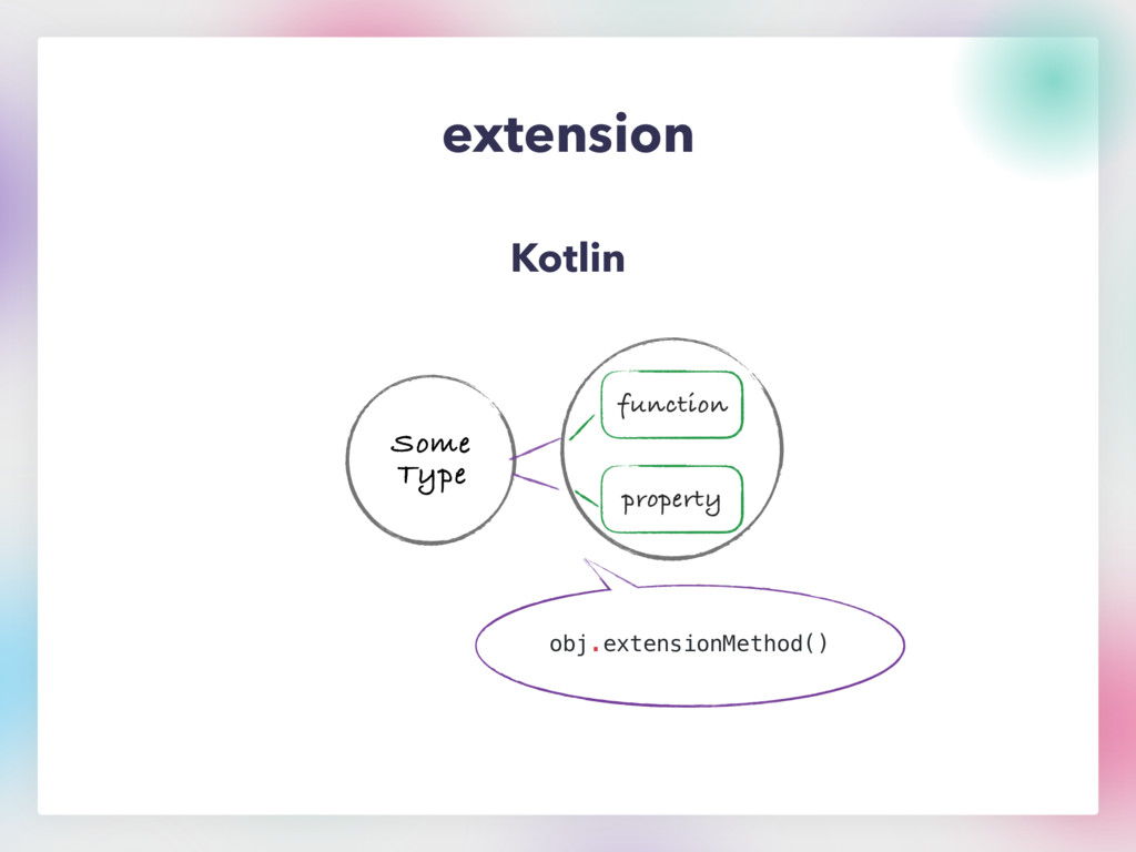 extension Some