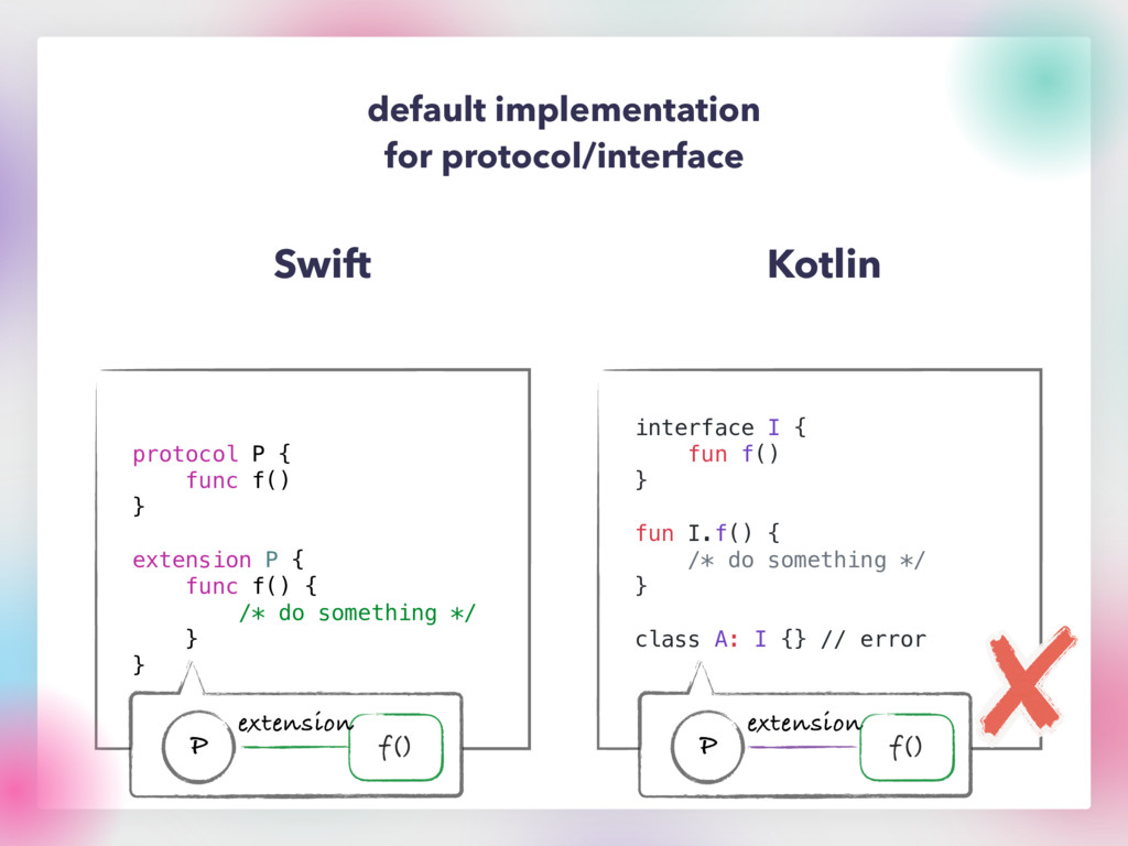 default implementation 