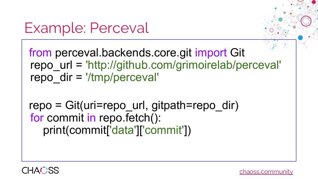 chaoss.community Example: Perceval from perceva...