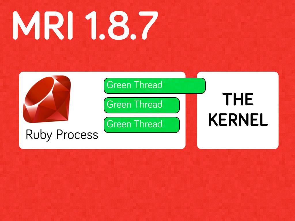 MRI 1.8.7 Ruby Process Green Thread Green Threa...