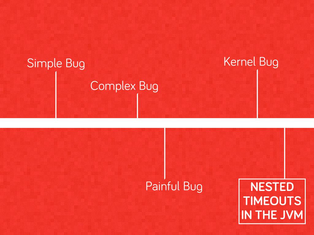 Simple Bu Complex Bu Painful Bu Kernel Bu NESTE...