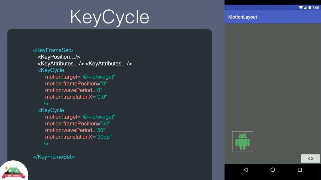 KeyCycle <KeyFrameSet> <KeyPosition…/> <KeyAttr...